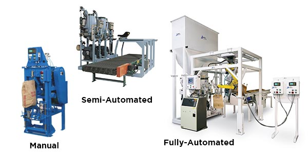 WHAT DOES A VALVE BAG PACKAGING MACHINE COST?