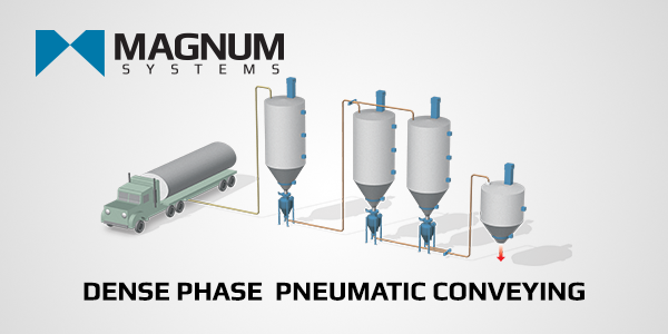 DENSE PHASE PNEUMATIC CONVEYING CONCEPT